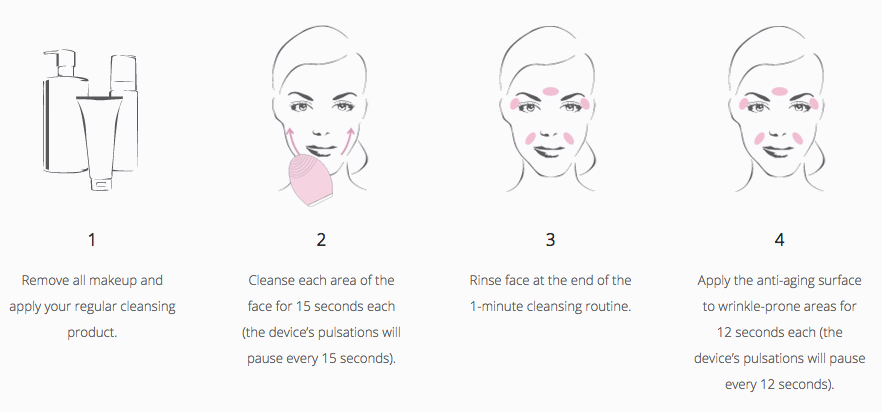 foreo luna instructions